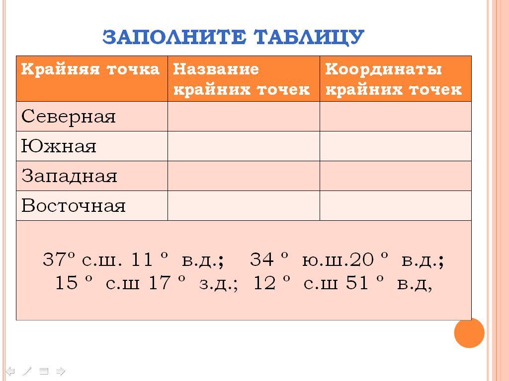 Скачать презентацию по россии нажмите