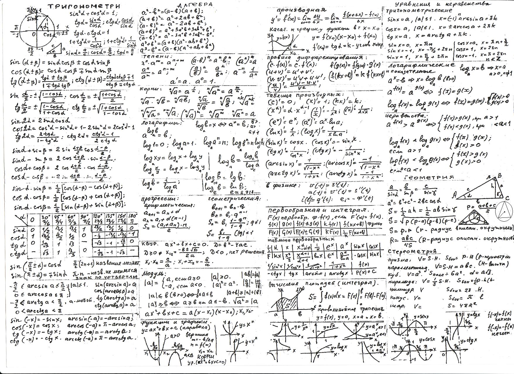 математике по выгнали шпаргалкой со
