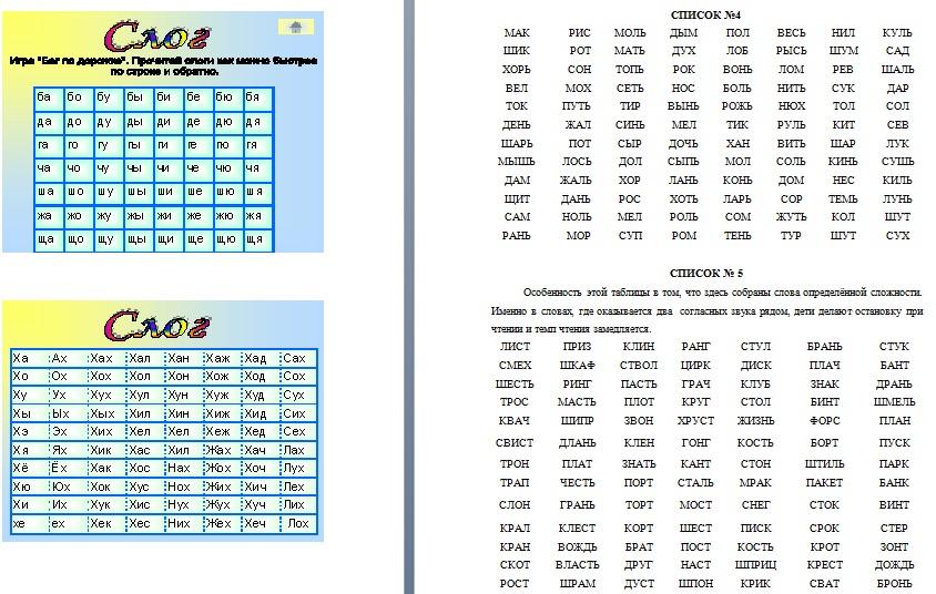 класса 2 таблицы по скорочтению для