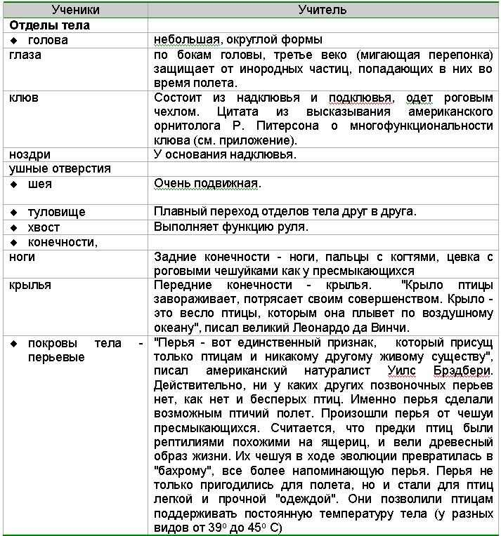 Атлас Беларуси 9 Класс